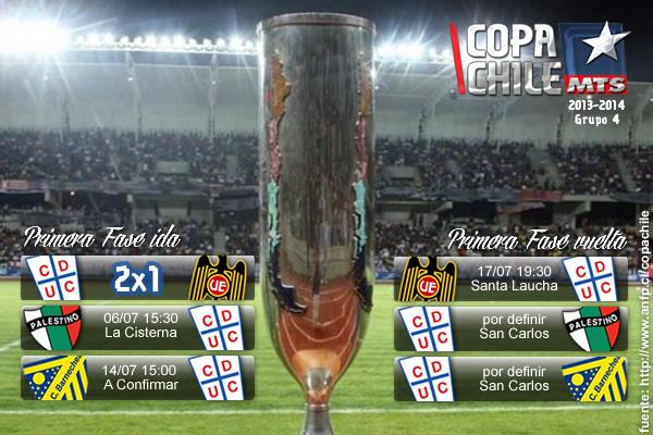 copa_chile_2013